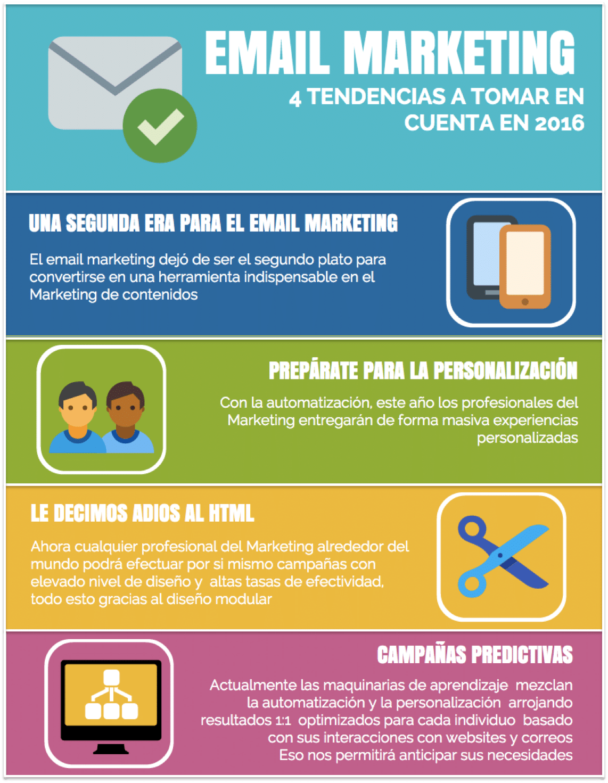 Infografía email marketing - Artículo
